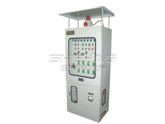 pressurized ventilation explosion-proof cabinet(pxde II B,pxde II C,pzde II B,pzde II C) SH-ZY-G