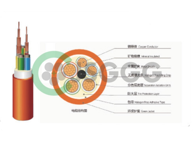 Flexible mineral insulated metal sheathed cable